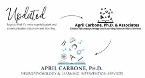 Carbone Ph.D Logo Update Process